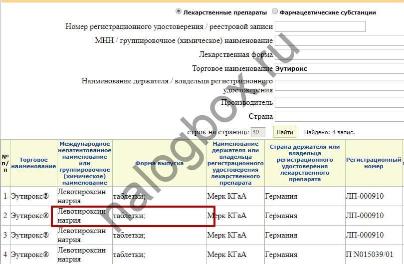 Изображение - Список медикаментов для налогового вычета blobid1530789772726