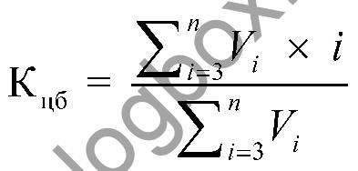 Формула для рассчета инвестиционного налогового вычета