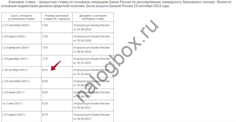 Изображение - Последствия неуплаты налога на имущество физических лиц blobid1542135426111