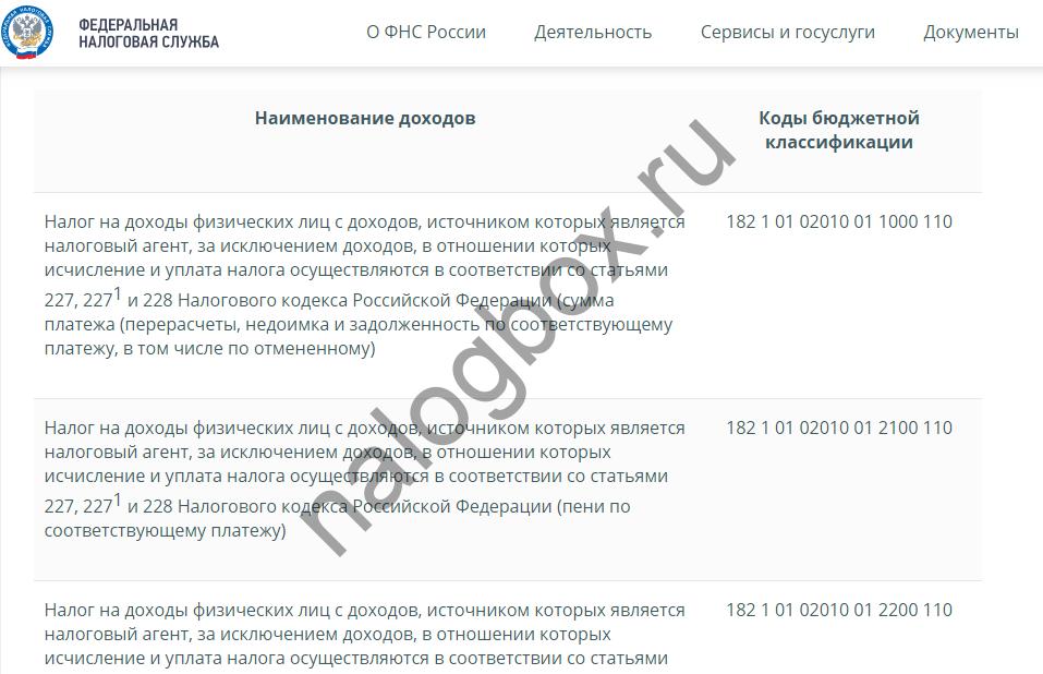 Кбк штраф за несвоевременное предоставление декларации ндфл вендинговый бизнес регистрация ип