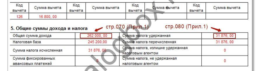 Изображение - Наименование источника выплат в декларации 3-ндфл что это blobid1547316853757