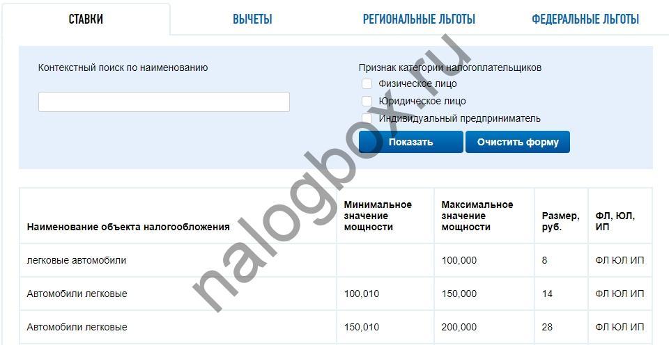 Ставки транспортного налога за 2008г по волгоградской области заработать студенту интернете