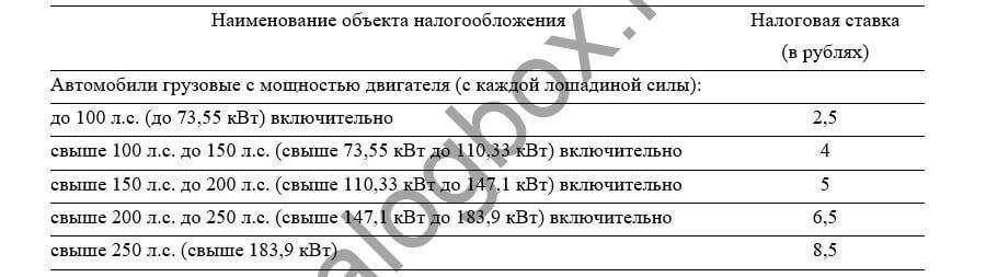 ставки транспортного налога по ульяновской области