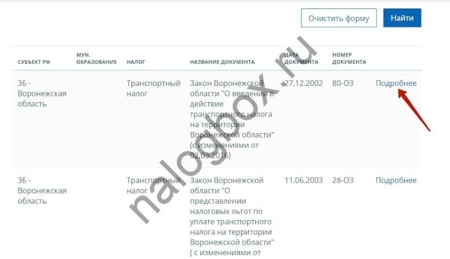 транспортный налог ставки свыше 450 л/с