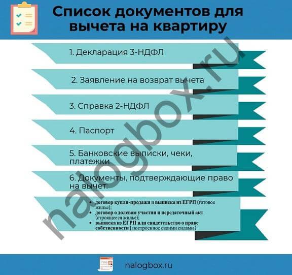 Документы для налогового вычета за покупку квартиры
